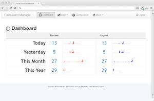 screenshot of fuseguard 2.3