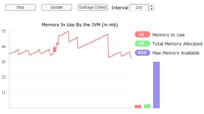 Server Memory Tool Flash Remoting